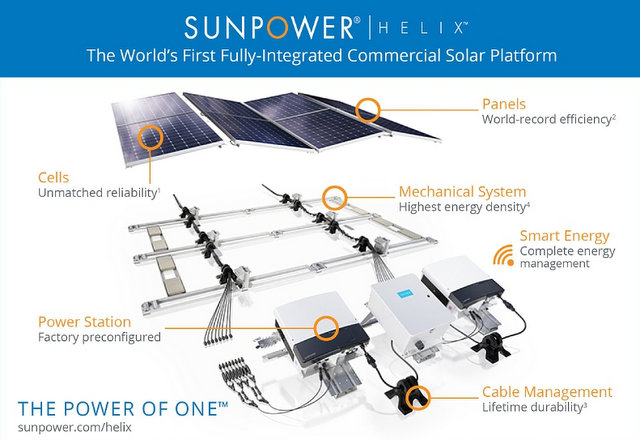 SunPower Helix system
