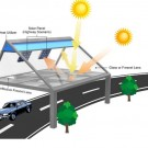 Sneak peek of a crazy new rooftop (and highway) solar solution from Bolymedia