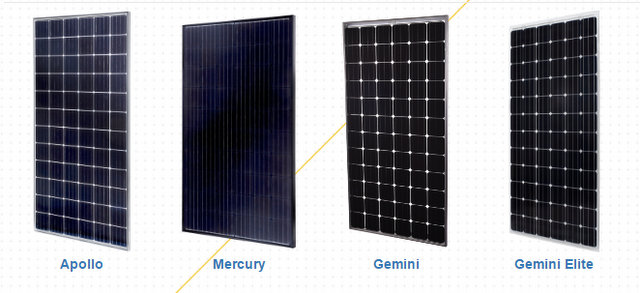mission solar pv modules
