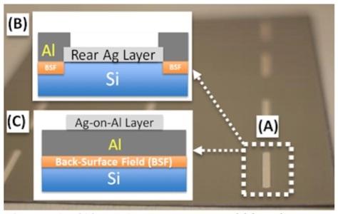 Figure-Ag-on-Al-vs-Conventional-474x300