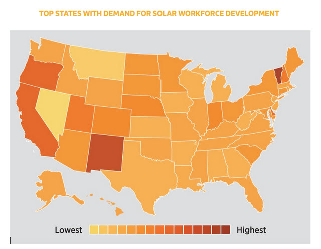 solar workforce development