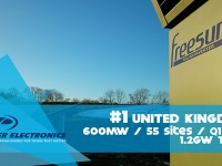 Power Electronics Overcomes the 1.2GW Milestone in the United Kingdom