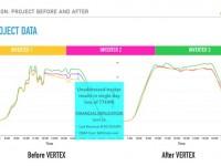 SunLink's VERTEX app could revolutionize O&M, boost long-term solar plant profitability