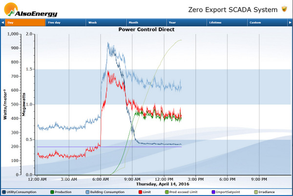 ZeroEx Screen Grab