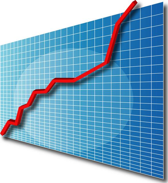 solar installations increase