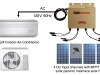 CyboEnergy debuts an inverter air conditioner (no batteries required)