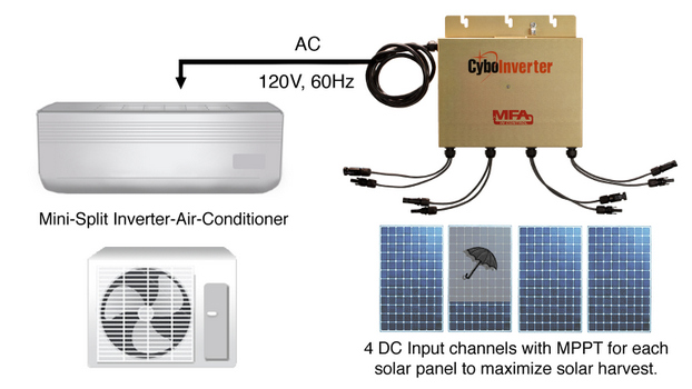 Cyboenergy Debuts An Inverter Air Conditioner No