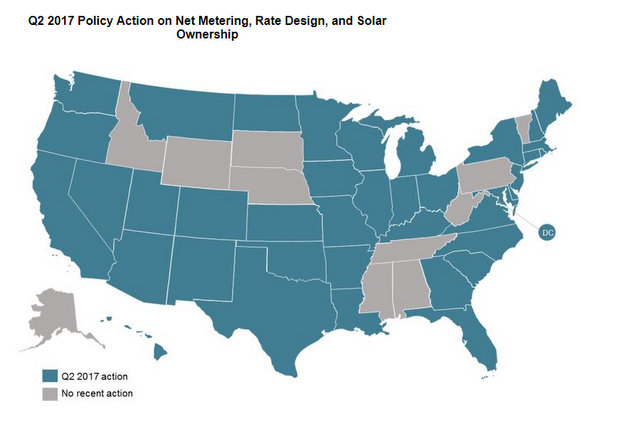 The End Of Net Metering Report Sums Up Movement To New Solar