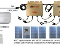 CyboInverters receive 2017 Global Solar Inverter Technology Innovation Award