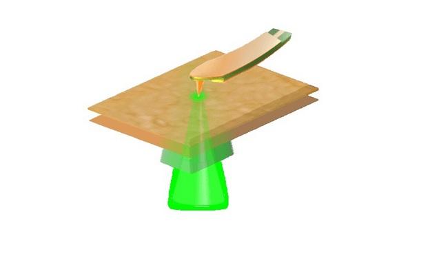 NREL perovskite solar cell
