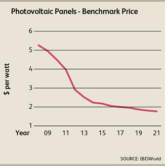 PV panels solar tariff