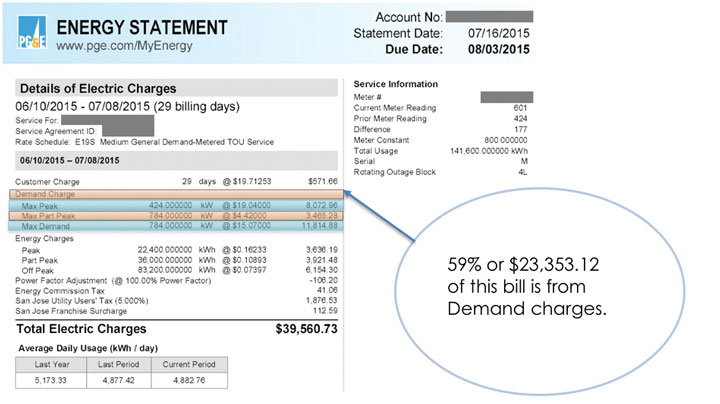 demand charge example