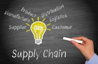 Solar project logistics: Calculating the value of an efficient supply chain