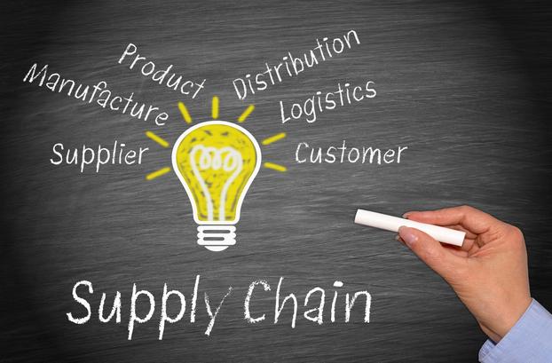 solar inverter supply chain