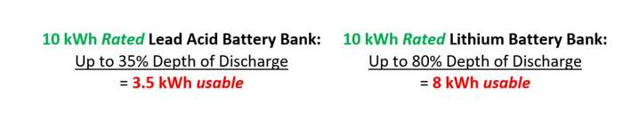 simpliphi battery bank calculation