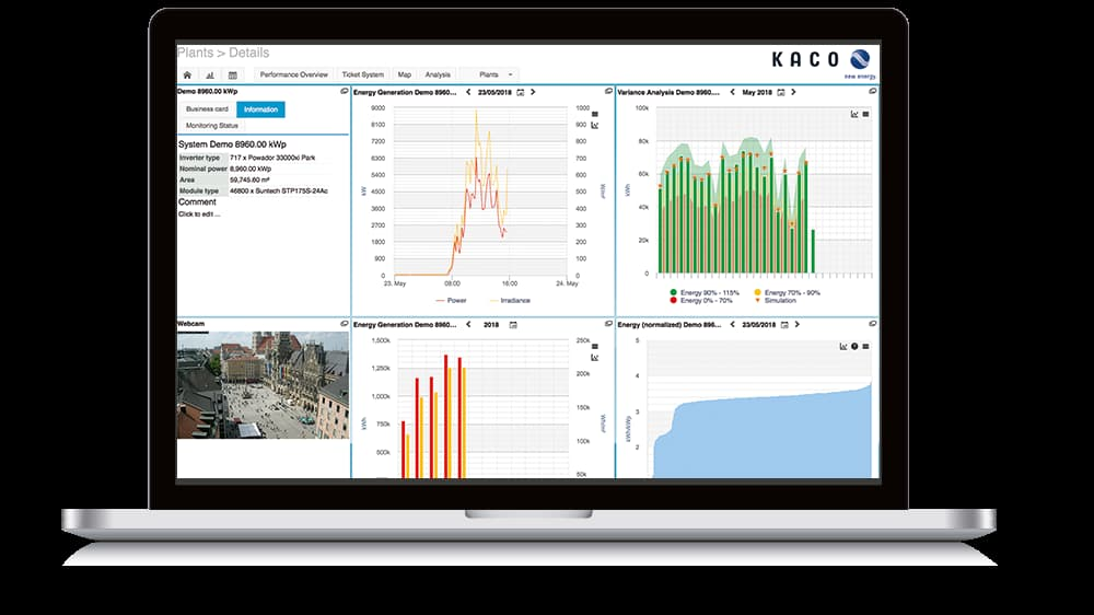 KACO relaunches its portal for remote monitoring, now called
