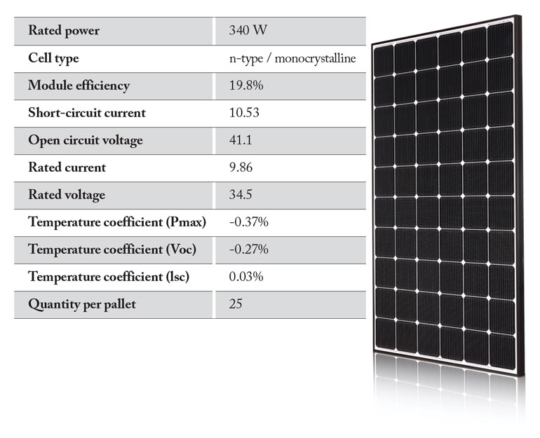 Module Buyer's Guide: 10 modules to know in 2019   Solar Builder