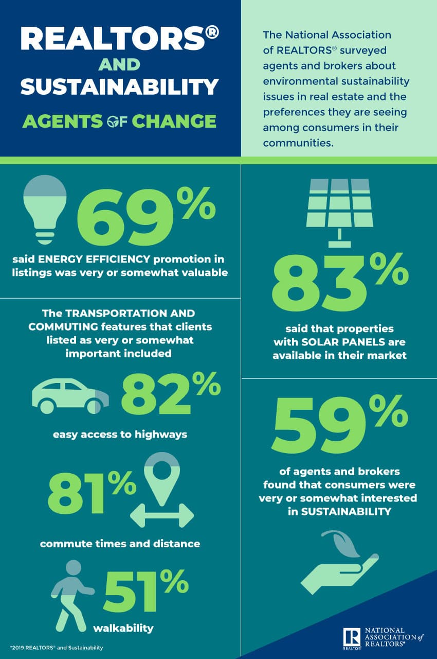 National_Association_of_Realtors_Sustainability_Report_2019_Infographic (1)