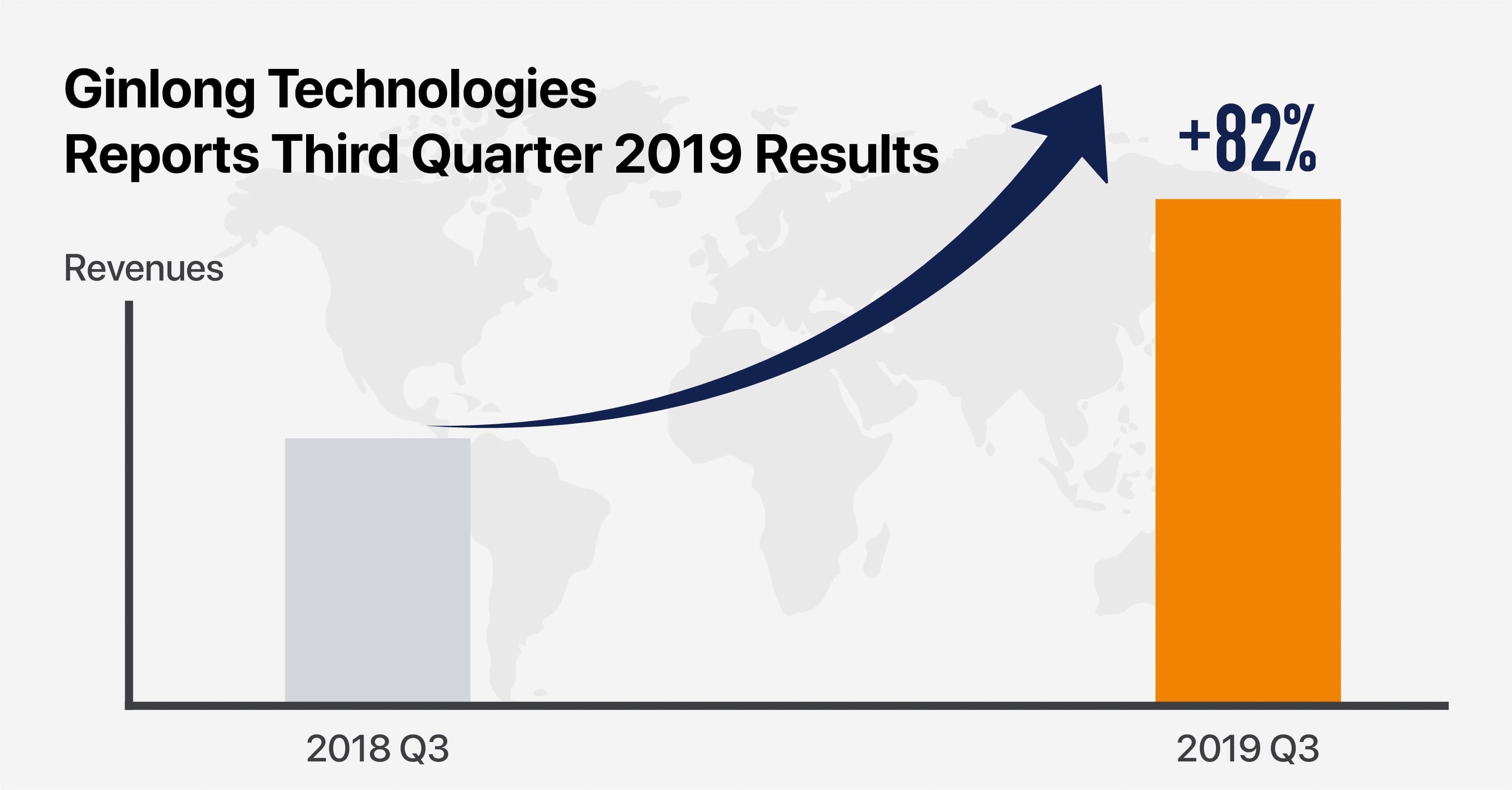 Ginlong Technologies Reports Third Quarter 2019 Results