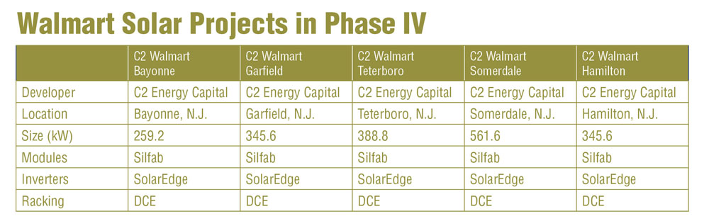 Walmart Solar Projects Phase IV