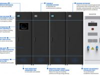 Exclusive look at Blue Ion LXHV, a high-voltage commercial microgrid solution from Blue Planet Energy
