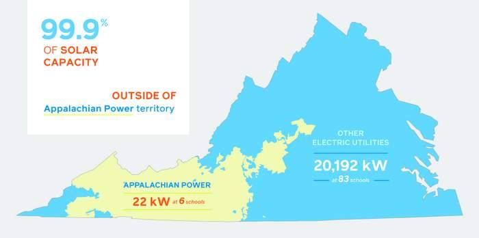 appalachain power
