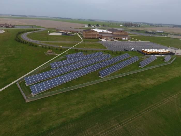 Holgate Inovateus Solar