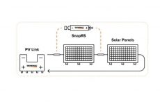 Meet PWRzone: Generac's solution for simplifying, optimizing solar PV installations