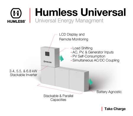 Humless-UEM