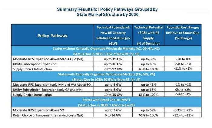 REBA summary results-001