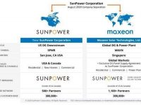 SunPower and Maxeon are officially two entities. Here's what they do
