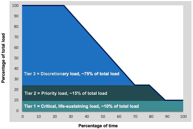 clean capital graph