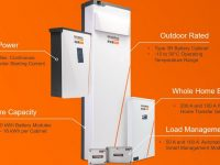 The Pitch: Installing Generac's PWRCell to provide whole-home power with existing electrical