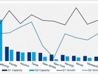 Non-utility solar installations definitely slowed by Covid in Q2, says SEIA, Wood Mackenzie