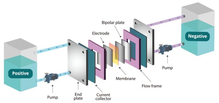 figure 2 idtechex
