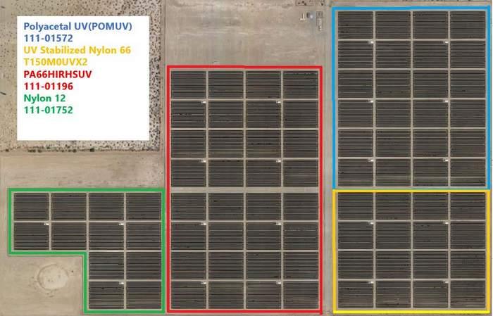solar ties site study