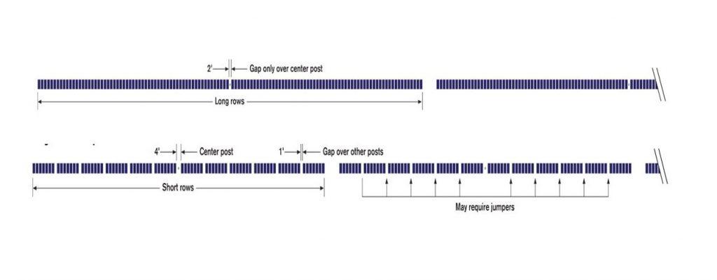 OMCO Origin diagram
