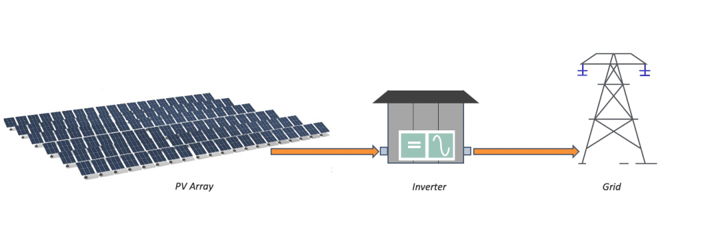why inverters fail
