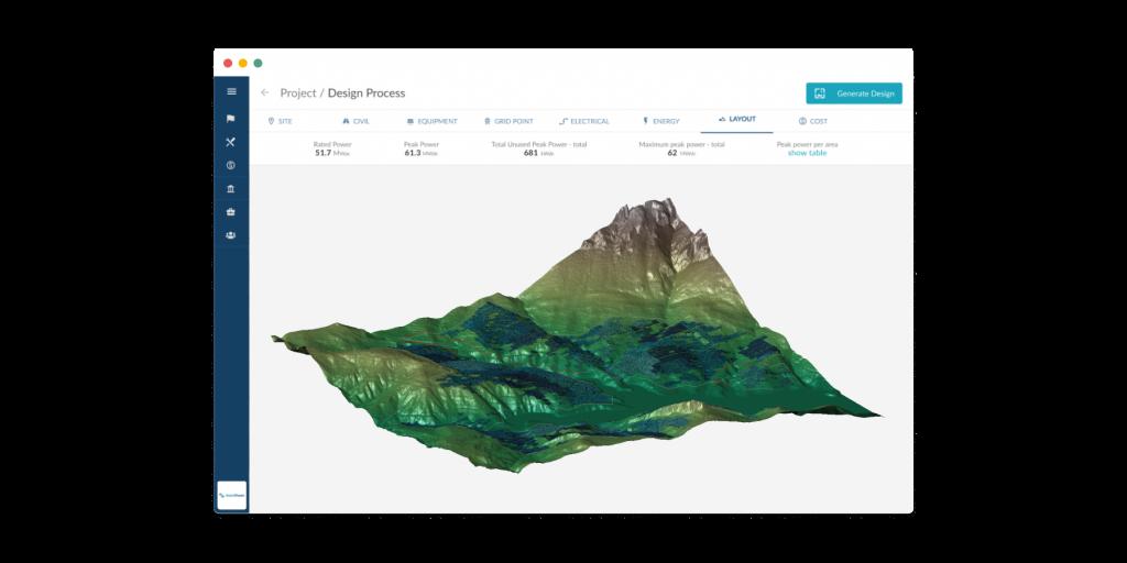 3D modeling RatedPower