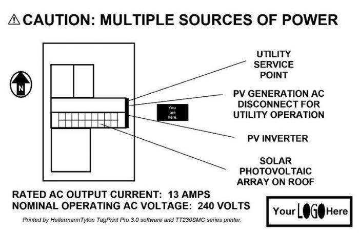 Caution multiple sources of power