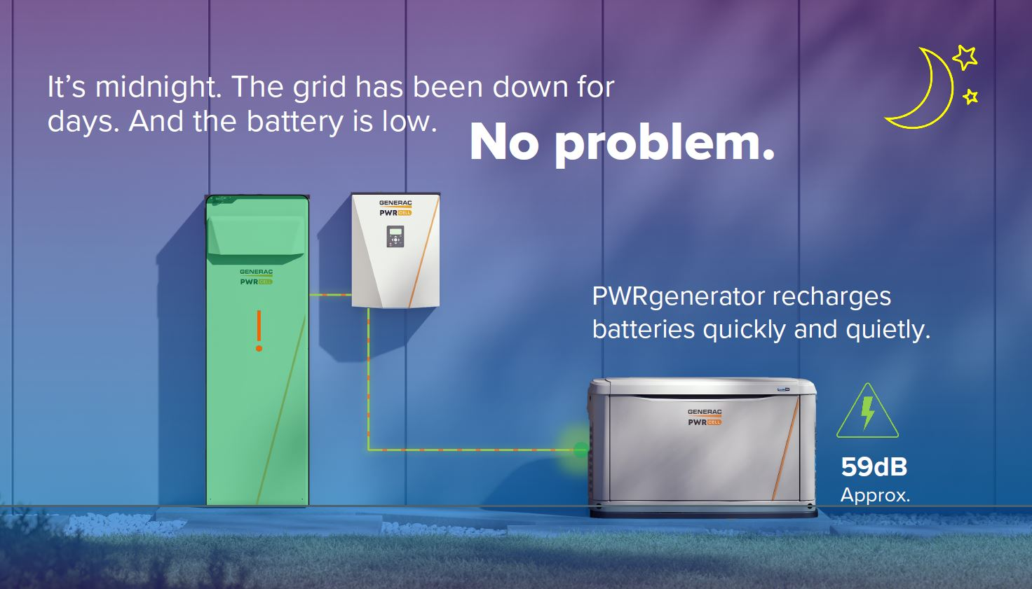 Generac generator at night